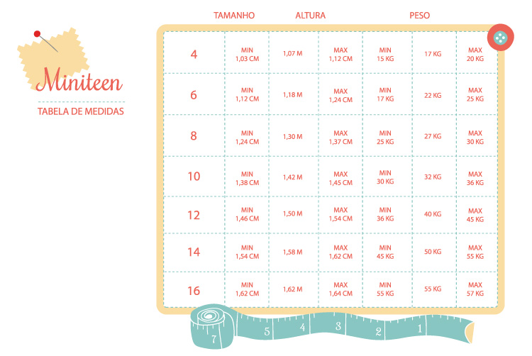 tabela de medidas miniteen - feminino