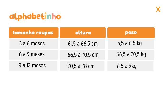 tabela-medidas-3-12-meses-F