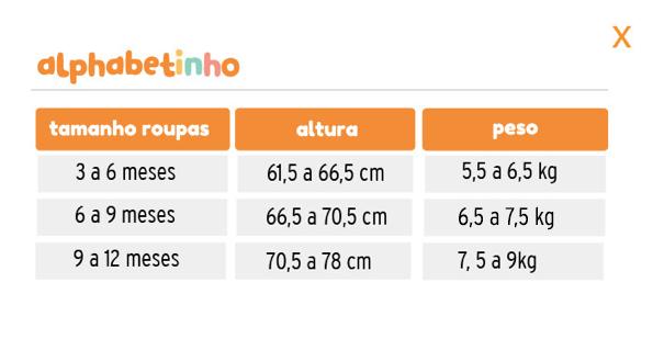 tabela-medidas-0-3-meses-meninos